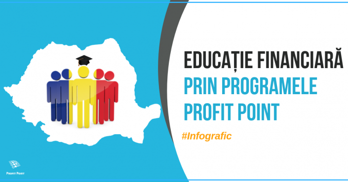 Educație financiară prin programele Profit Point (Infografic)