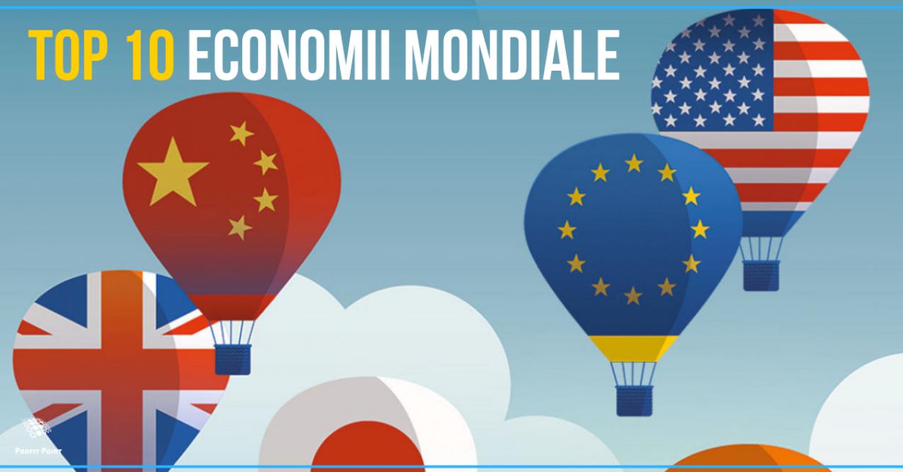 Top 10 economii mondiale în 2019 | ProfitPoint