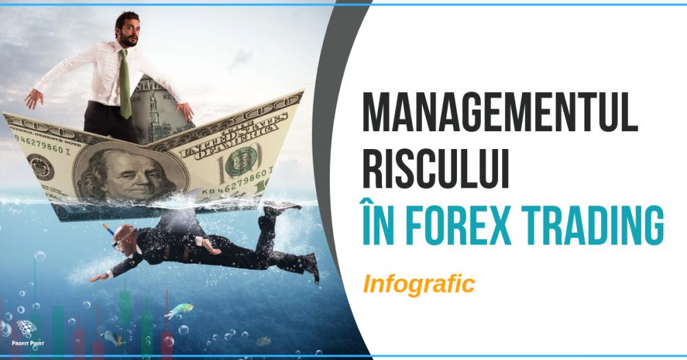 6 Bazele gestionării riscului Forex | Nu pierdeți bani în Forex - Rang Forex