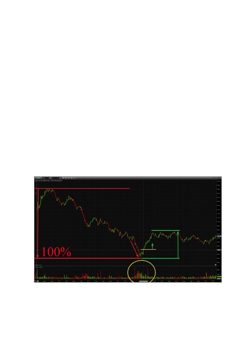 Analiză Tehnică - Trading