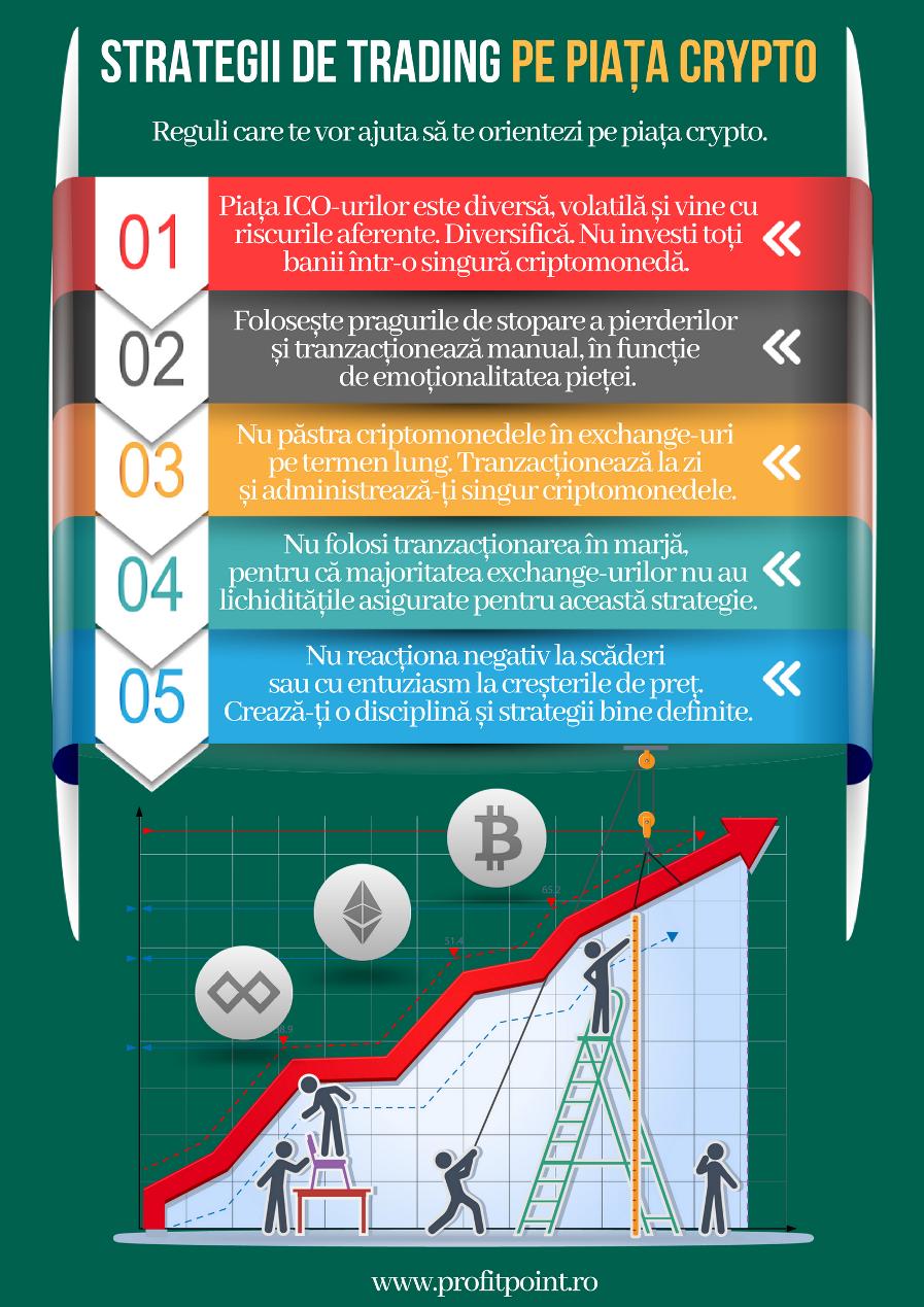 faceți bani pe internet bijuterii Tranzacționare cu retragere Fibonacci